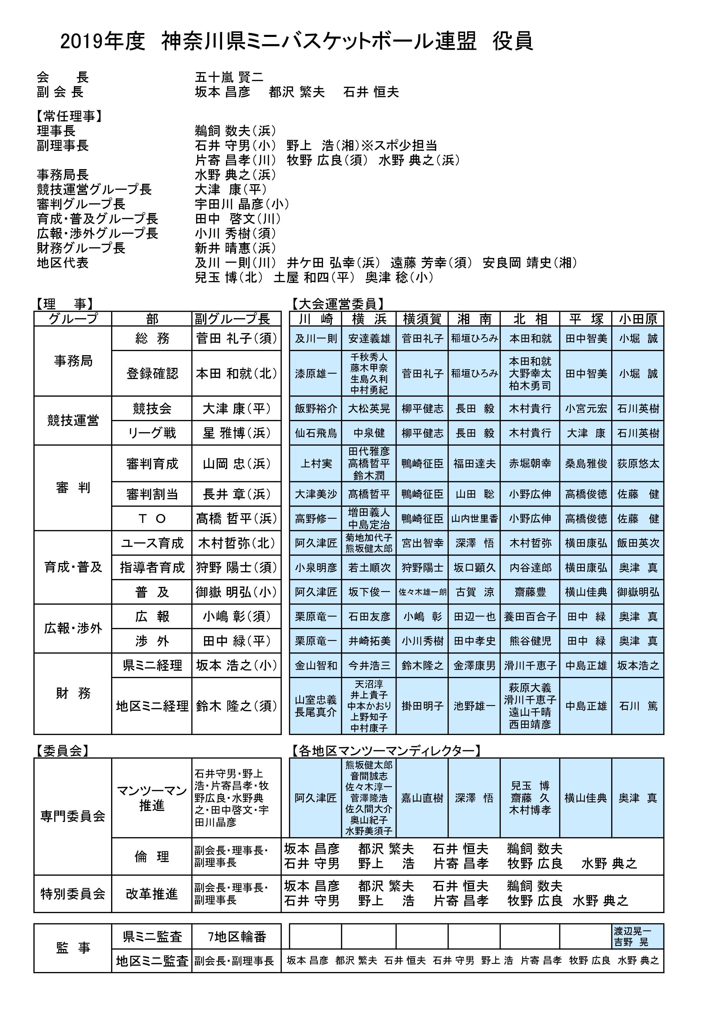 2019県役員表